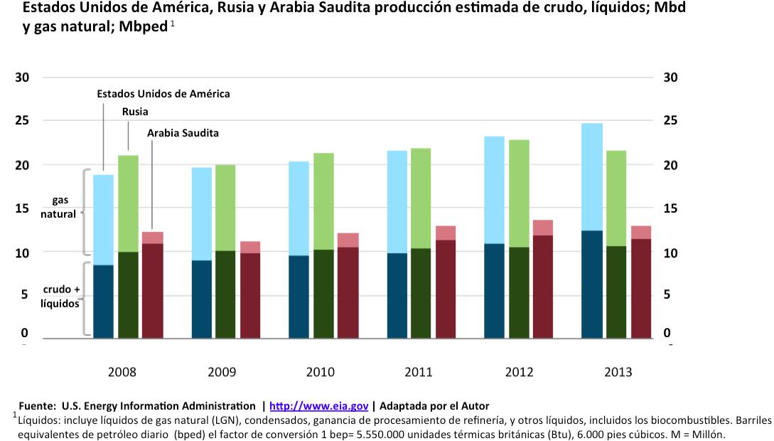 La correlación de la gasolina y el aceite para la mototrenza
